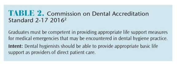 Dental Accreditation Consensus