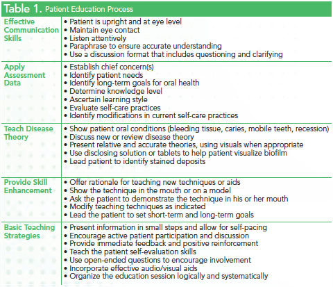 health education topics for patients